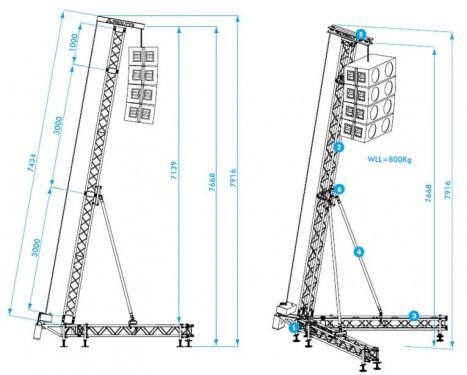 Prolyte H30V PA Tower
